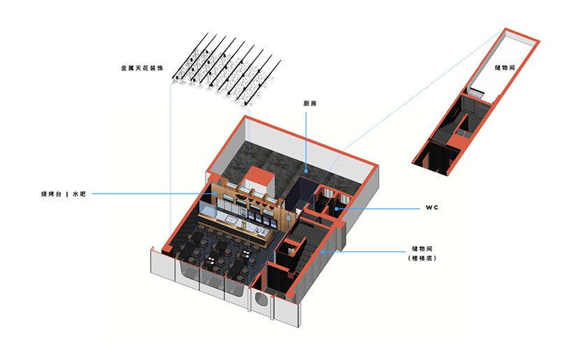 餐厅设计概念分析图
