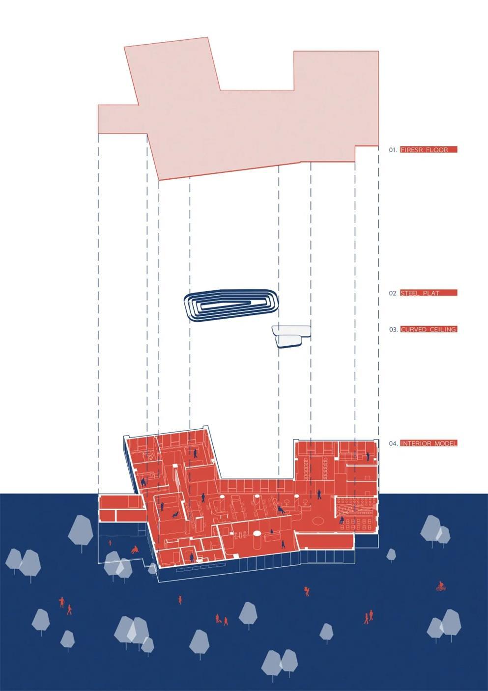 办公室结构剖析图