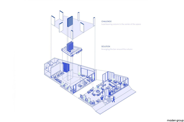 酒吧空间爆炸分析图